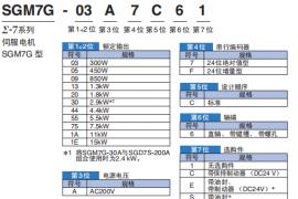 安川Yaskawa伺服电机SGM7G系列